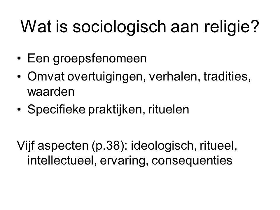 Wat is sociologisch aan religie