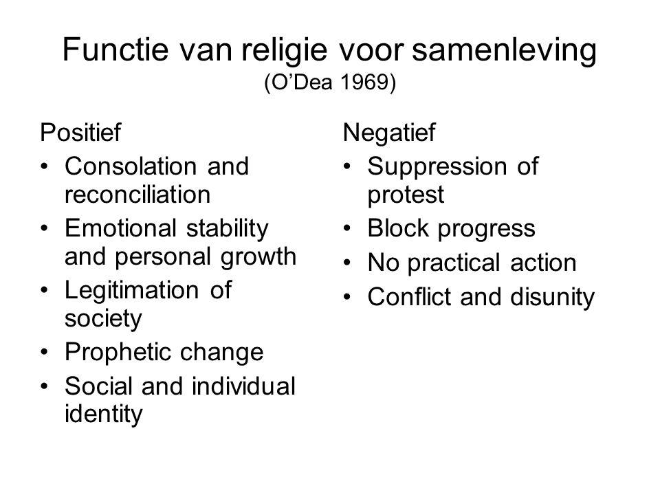 Functie van religie voor samenleving (O'Dea 1969)
