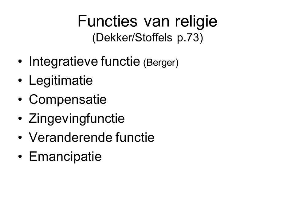 Functies van religie (Dekker/Stoffels p.73)
