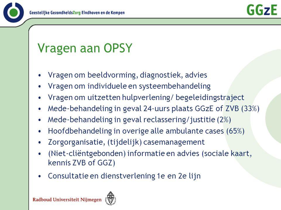 Vragen aan OPSY Vragen om beeldvorming, diagnostiek, advies