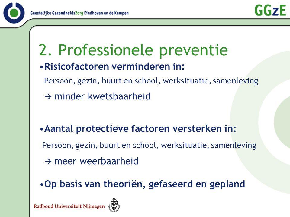 2. Professionele preventie
