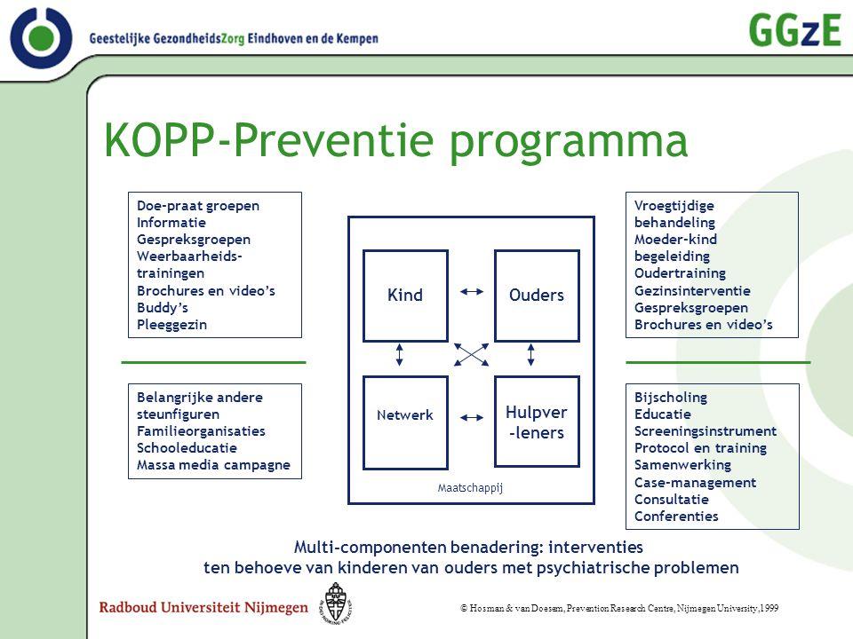 KOPP-Preventie programma