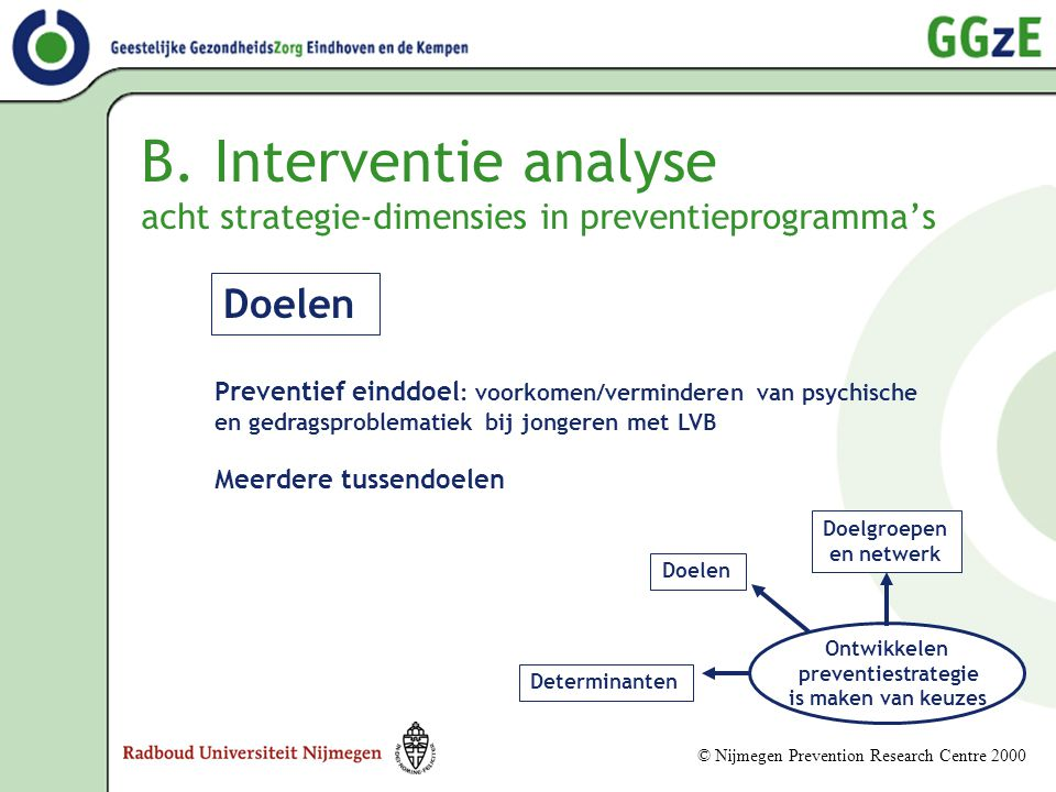 © Nijmegen Prevention Research Centre 2000