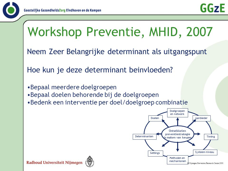 Workshop Preventie, MHID, 2007