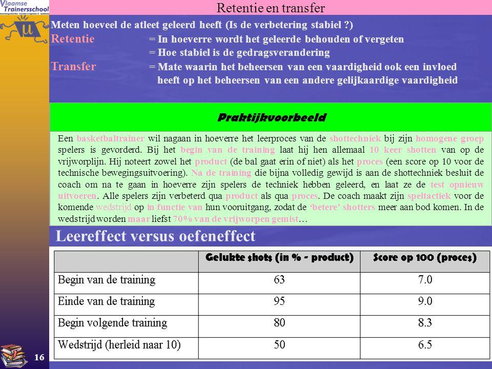 Leereffect versus oefeneffect