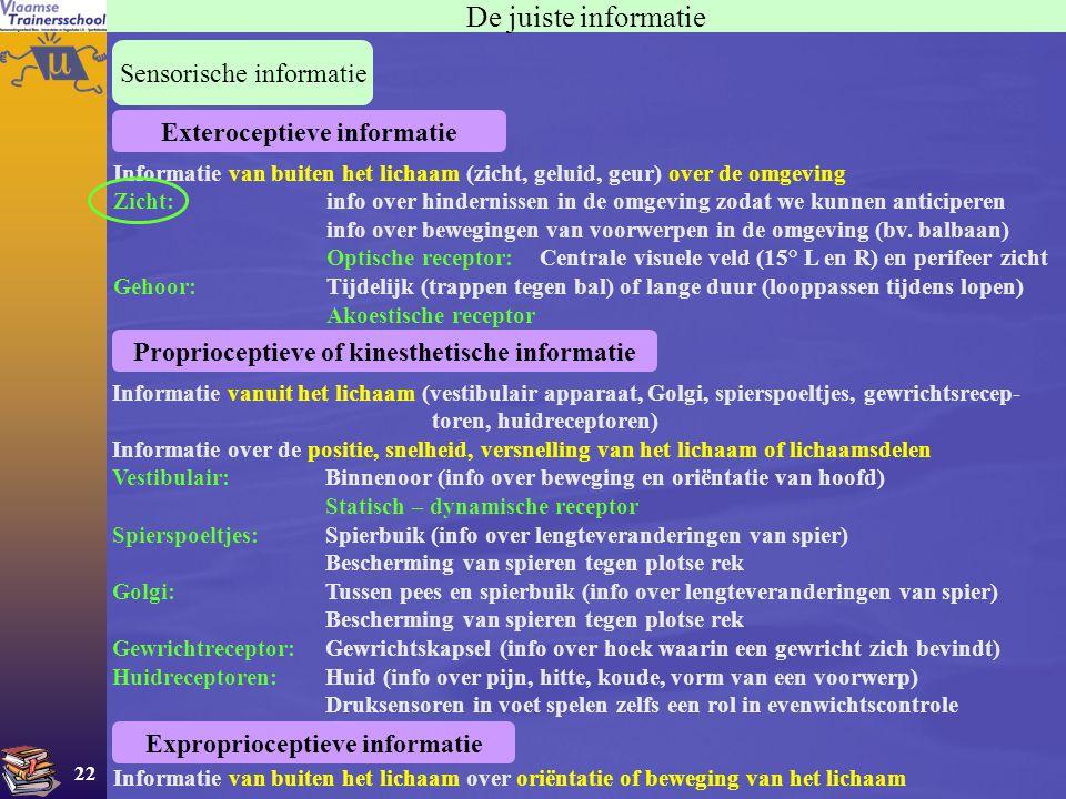 De juiste informatie Sensorische informatie Exteroceptieve informatie