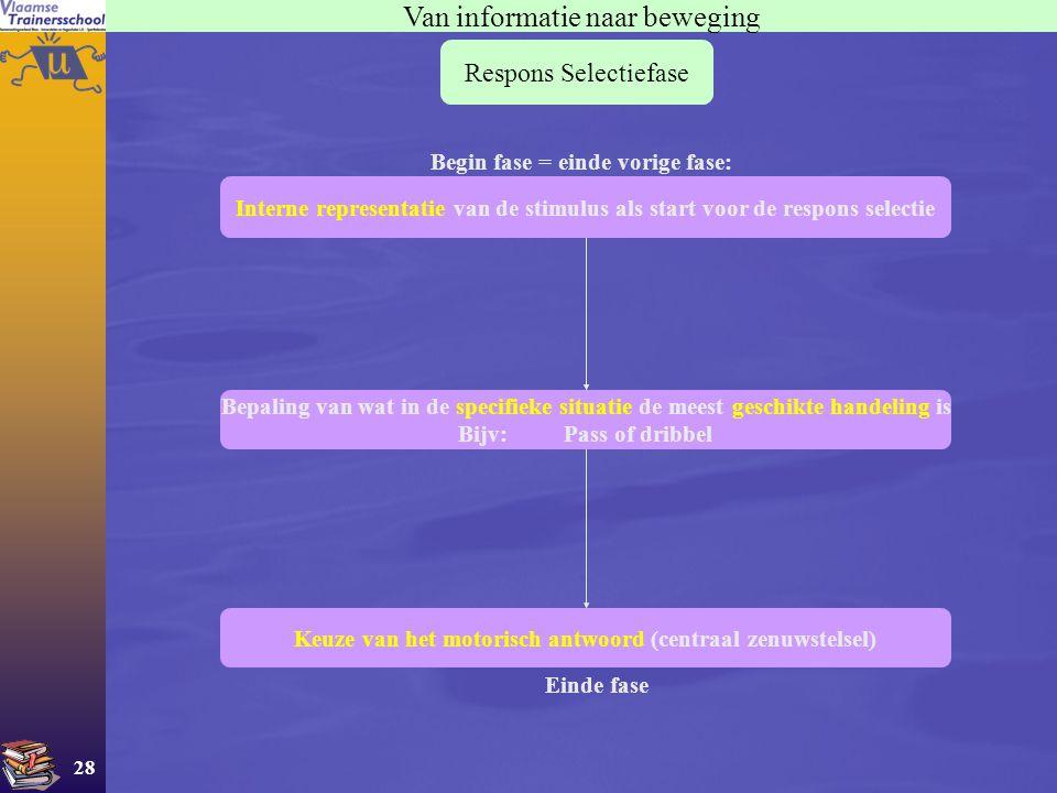 Keuze van het motorisch antwoord (centraal zenuwstelsel)