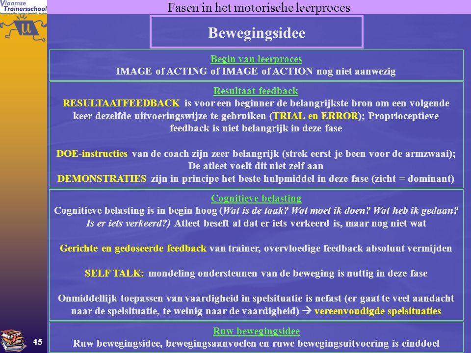 Bewegingsidee Fasen in het motorische leerproces Begin van leerproces
