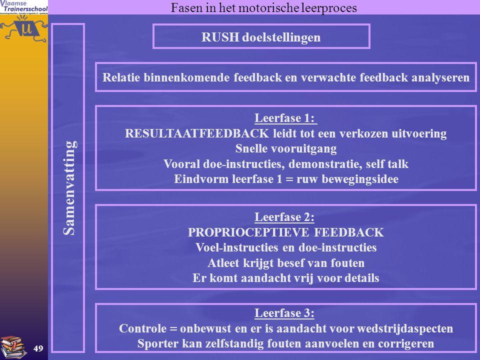 Samenvatting Fasen in het motorische leerproces RUSH doelstellingen