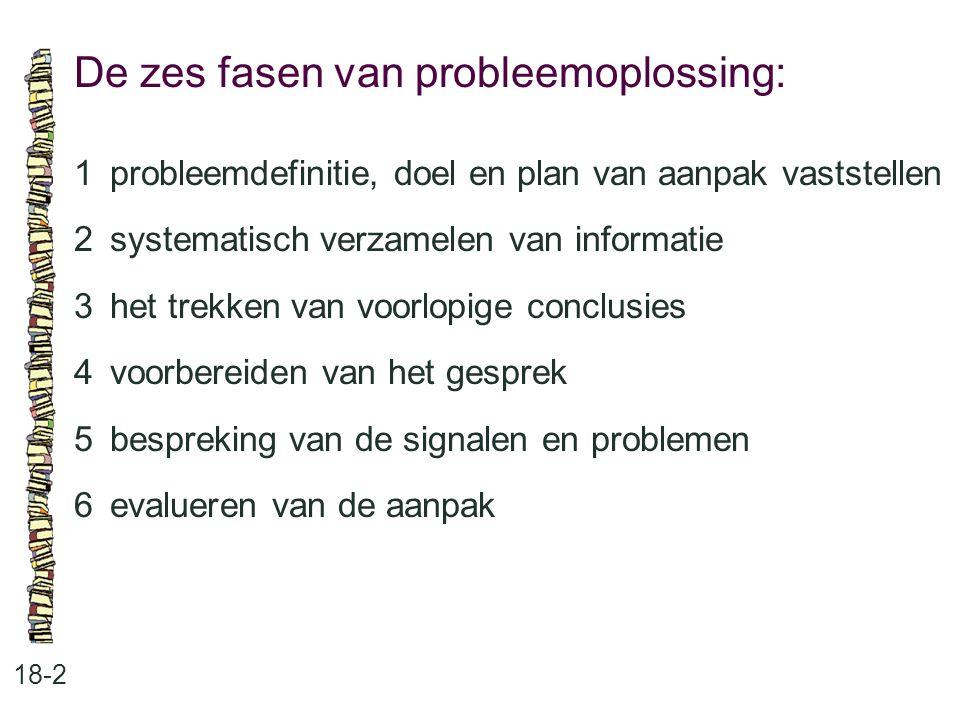 De zes fasen van probleemoplossing:
