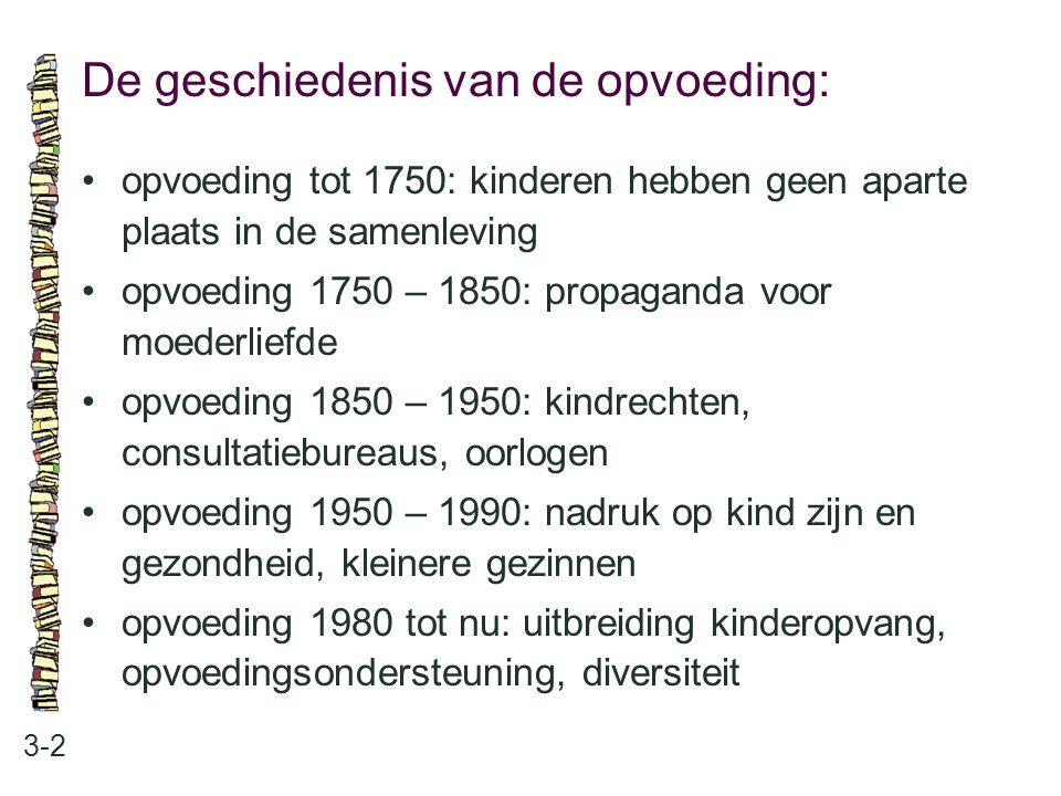 De geschiedenis van de opvoeding: