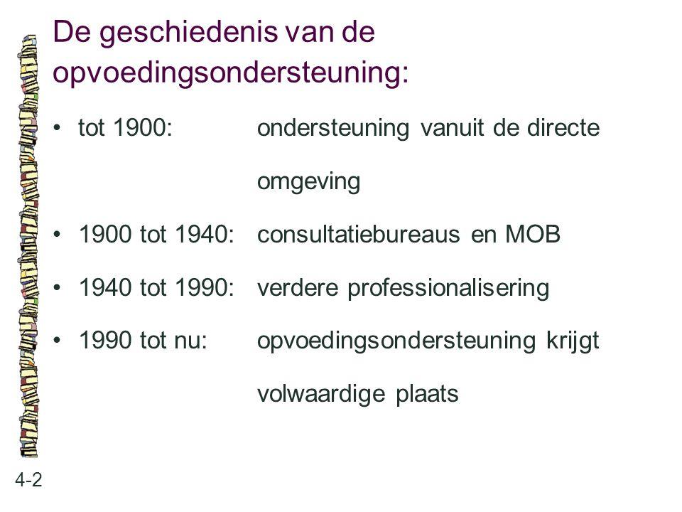 De geschiedenis van de opvoedingsondersteuning: