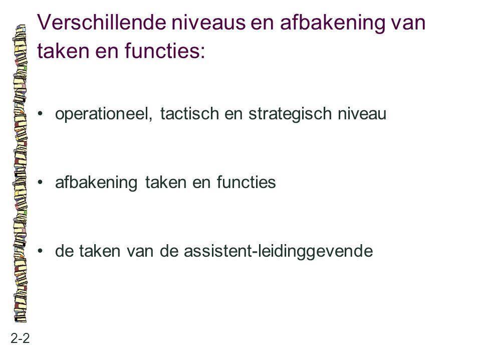 Verschillende niveaus en afbakening van taken en functies: