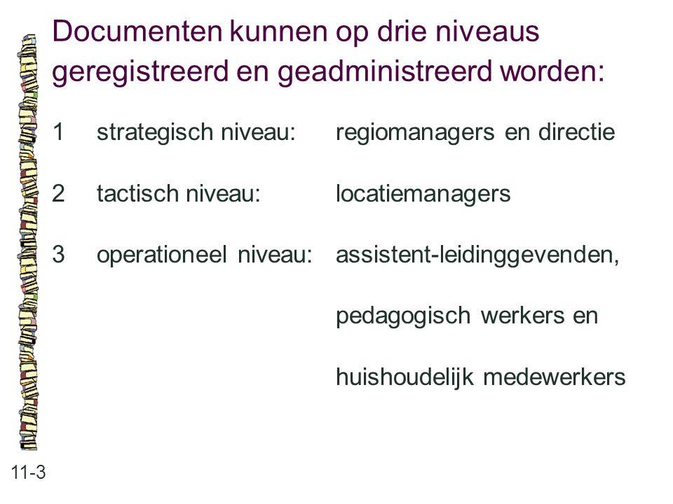 Documenten kunnen op drie niveaus geregistreerd en geadministreerd worden: