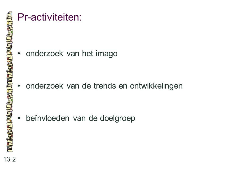 Pr-activiteiten: • onderzoek van het imago