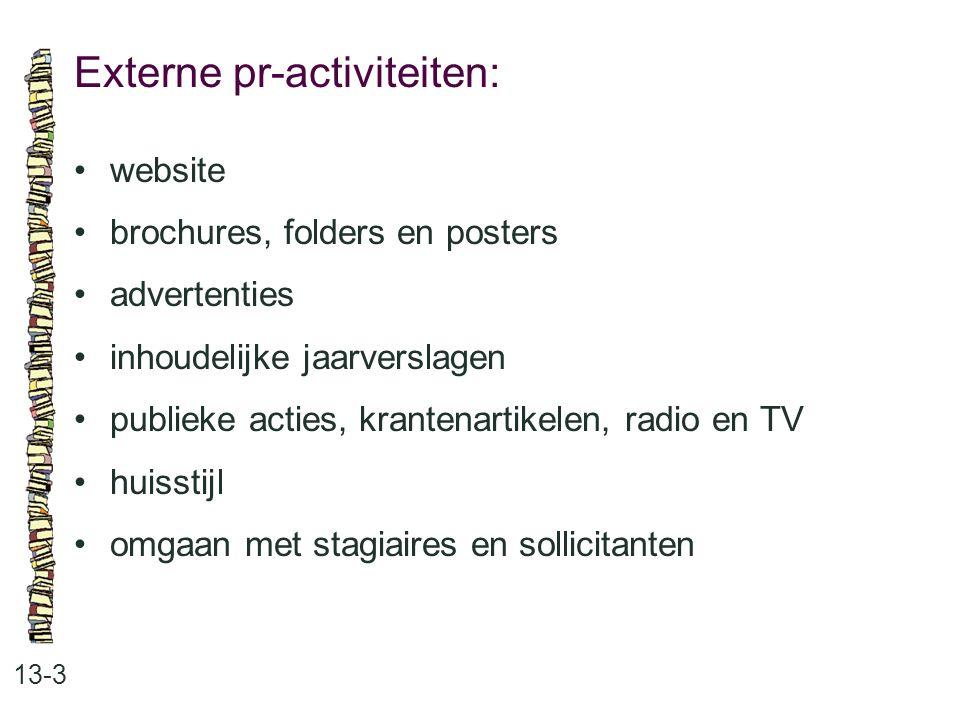 Externe pr-activiteiten: