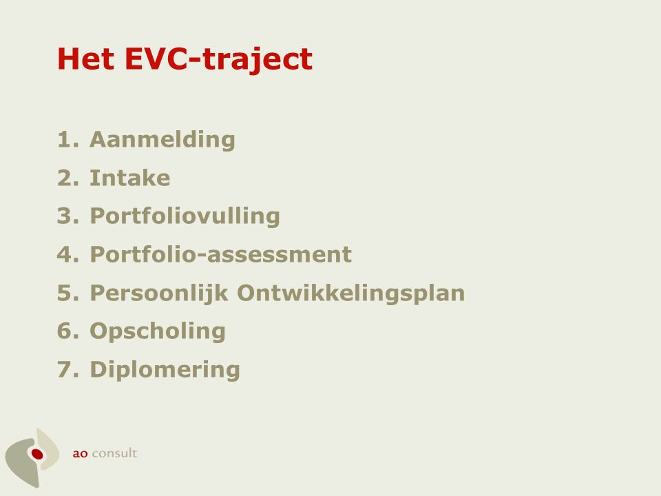 Het EVC-traject Aanmelding Intake Portfoliovulling