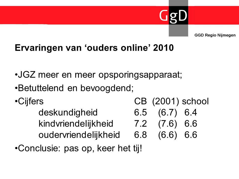 Ervaringen van 'ouders online' 2010