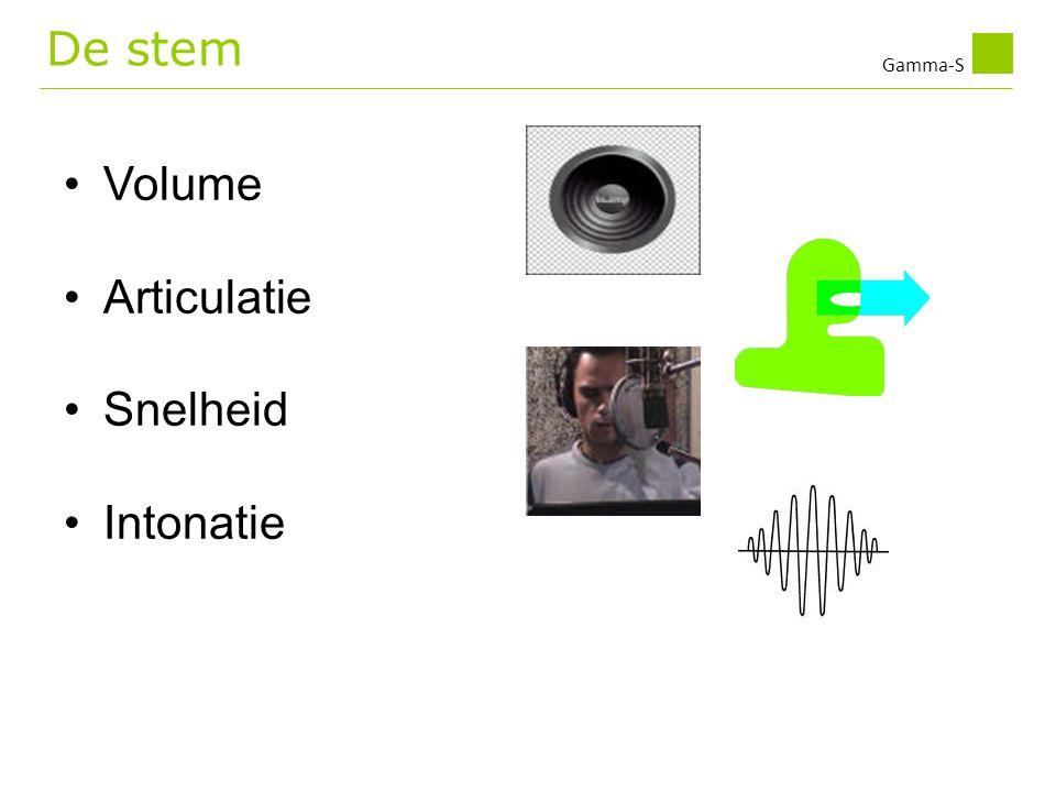 De stem Volume Articulatie Snelheid Intonatie