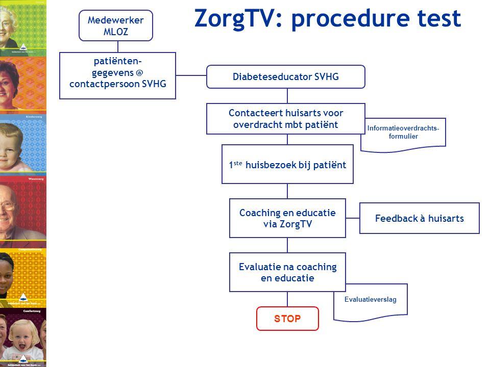ZorgTV: procedure test