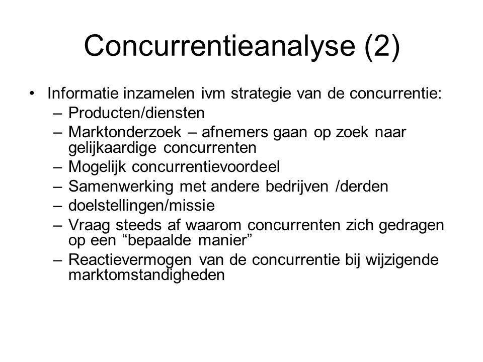 Concurrentieanalyse (2)