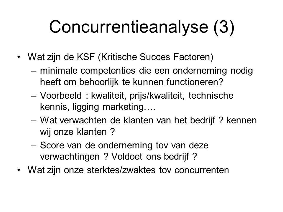 Concurrentieanalyse (3)