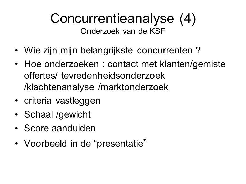 Concurrentieanalyse (4) Onderzoek van de KSF