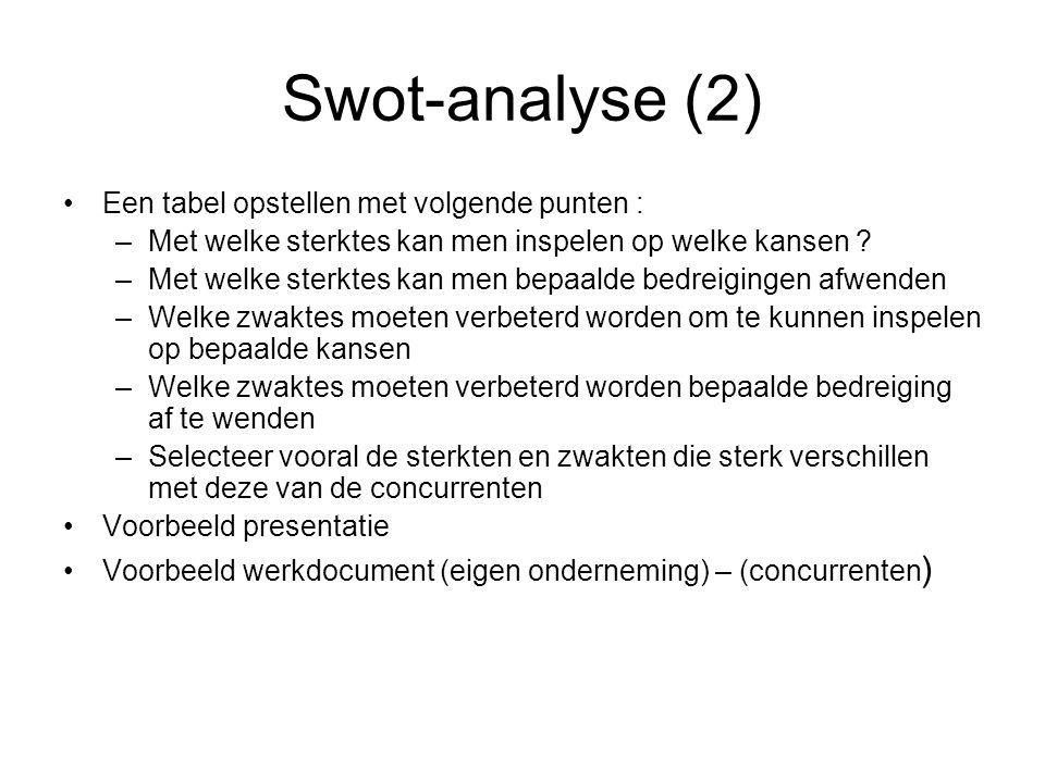 Swot-analyse (2) Een tabel opstellen met volgende punten :
