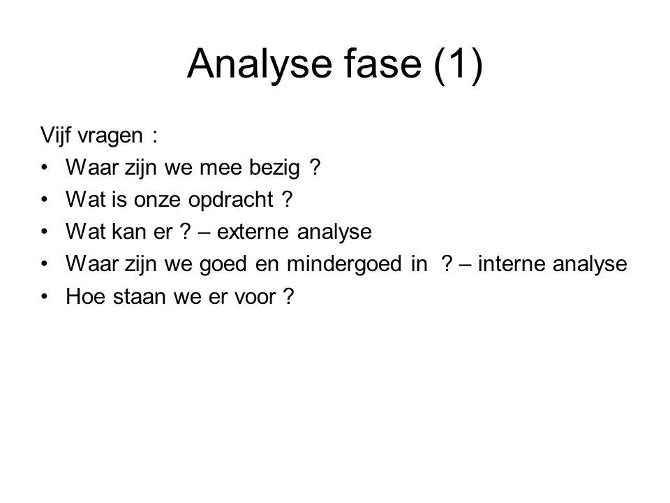 Analyse fase (1) Vijf vragen : Waar zijn we mee bezig