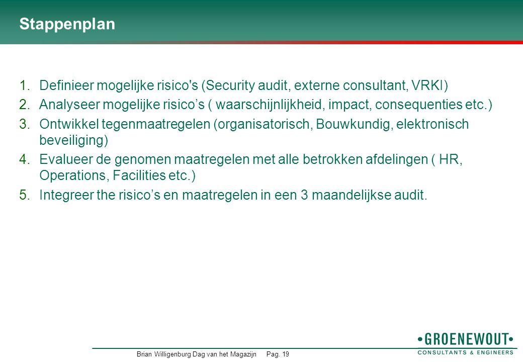 Stappenplan Definieer mogelijke risico s (Security audit, externe consultant, VRKI)