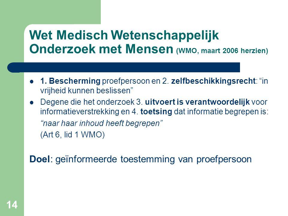 Wet Medisch Wetenschappelijk Onderzoek met Mensen (WMO, maart 2006 herzien)