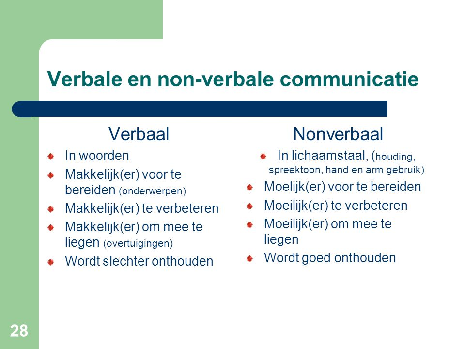 Verbale en non-verbale communicatie