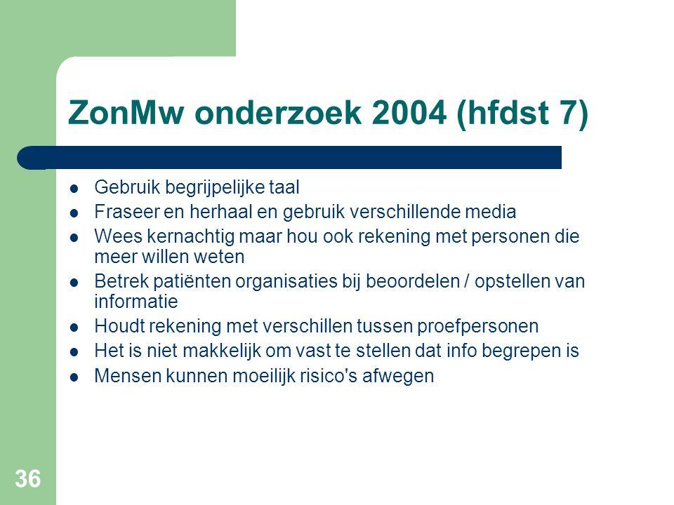 ZonMw onderzoek 2004 (hfdst 7)