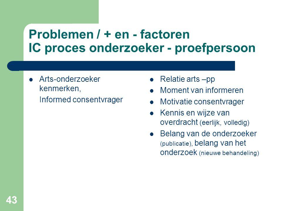 Problemen / + en - factoren IC proces onderzoeker - proefpersoon