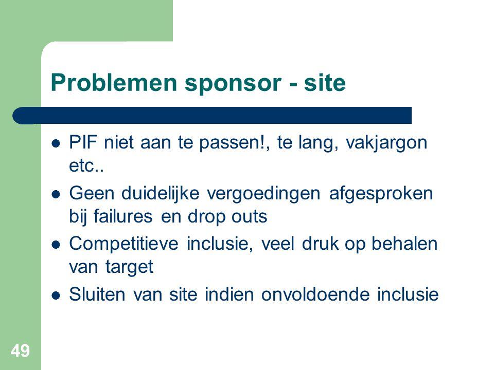 Problemen sponsor - site