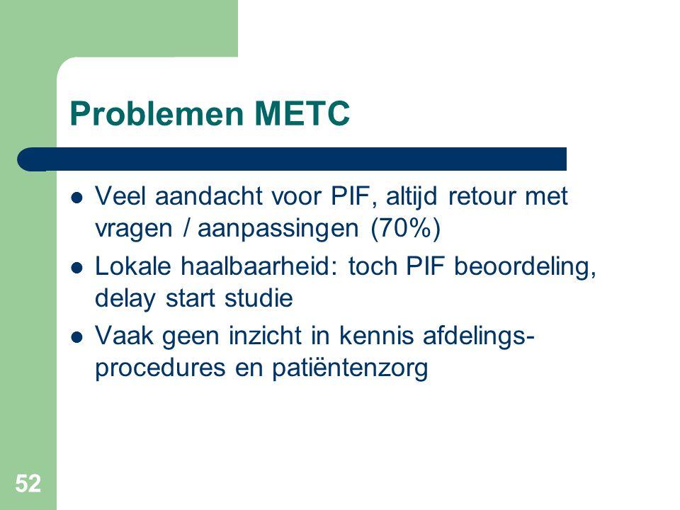 Problemen METC Veel aandacht voor PIF, altijd retour met vragen / aanpassingen (70%) Lokale haalbaarheid: toch PIF beoordeling, delay start studie.
