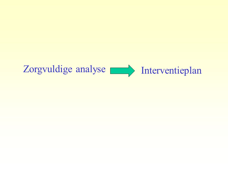 Zorgvuldige analyse Interventieplan Hier heb je elkaar hard bij nodig