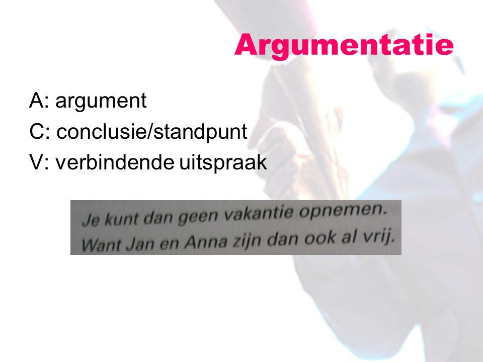 Argumentatie A: argument C: conclusie/standpunt