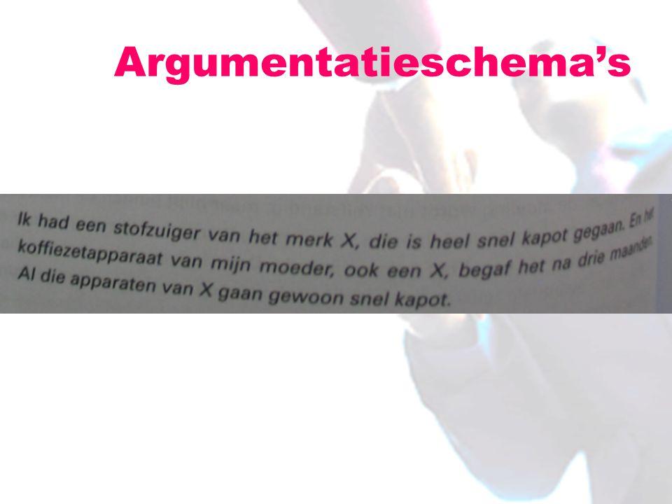 Argumentatieschema's