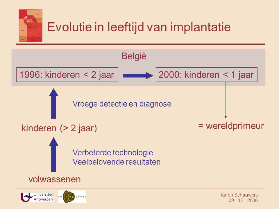 Evolutie in leeftijd van implantatie