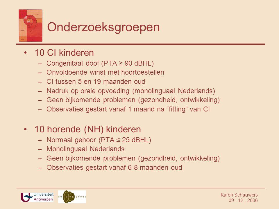 Onderzoeksgroepen 10 CI kinderen 10 horende (NH) kinderen
