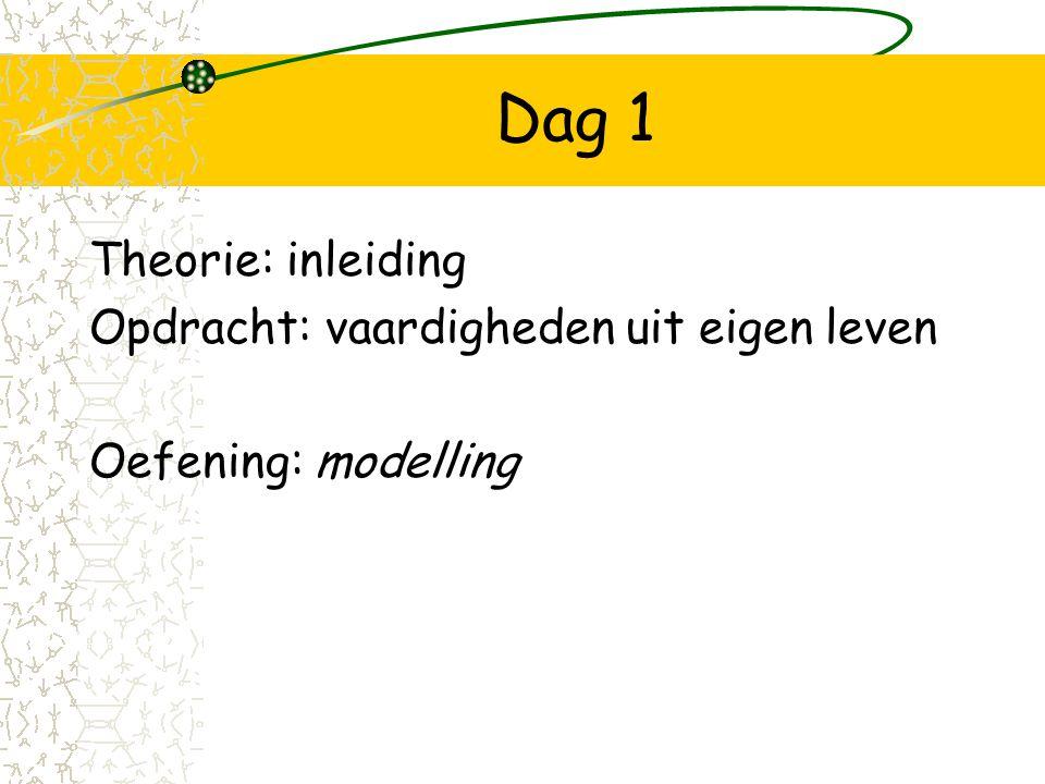 Dag 1 Theorie: inleiding Opdracht: vaardigheden uit eigen leven Oefening: modelling