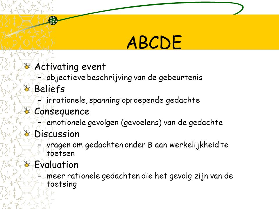 ABCDE Activating event Beliefs Consequence Discussion Evaluation