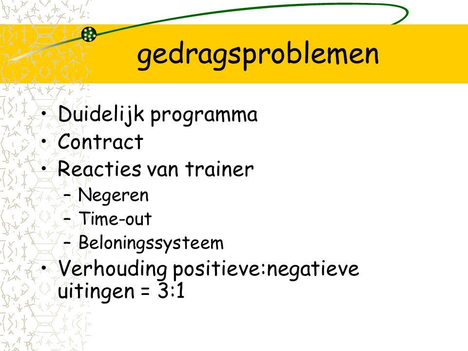 gedragsproblemen Duidelijk programma Contract Reacties van trainer
