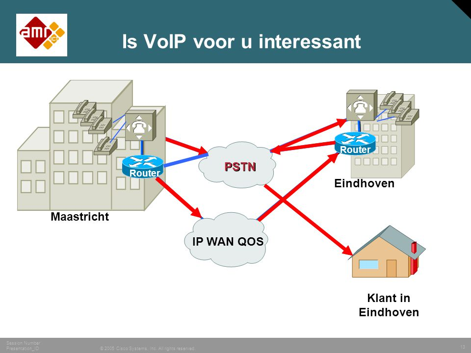 Is VoIP voor u interessant
