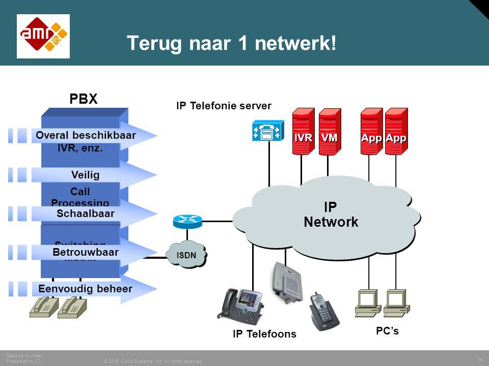Terug naar 1 netwerk! PBX IP Network IP Telefonie server IVR VM App