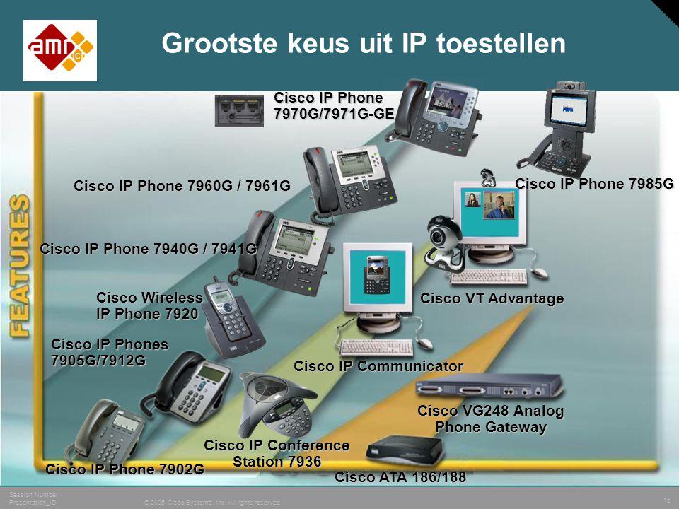 Grootste keus uit IP toestellen