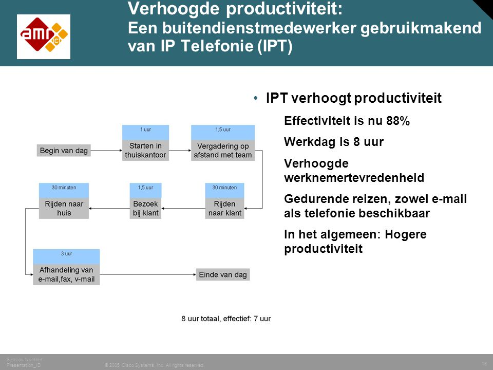 Verhoogde productiviteit:. Een buitendienstmedewerker gebruikmakend