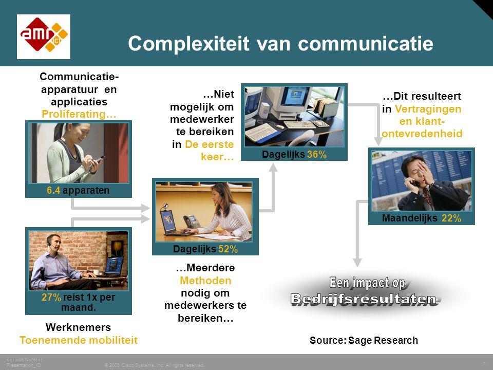 Complexiteit van communicatie