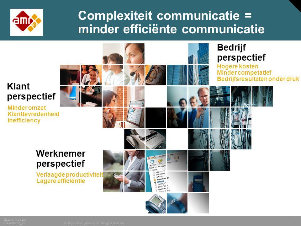 Complexiteit communicatie = minder efficiënte communicatie